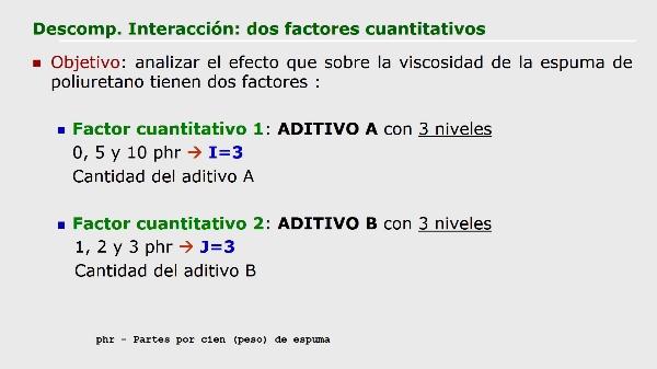 UT5T3 Generalización ANOVA Interacción Cuantitativo-Cuantitativo