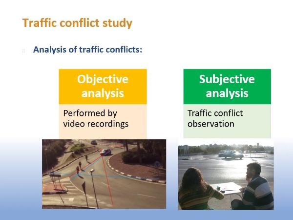 Traffic Conflict Measurement