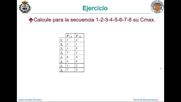 El taller de flujo. Teoremas y secuencias basadas en permutaciones