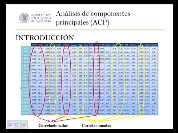 Análisis de componentes principales (breve)