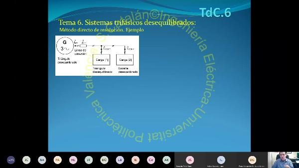 TdC-2.07.2-Armonicos en sistemas trifásicos.