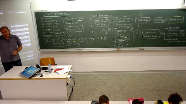 Física 1. Lección 1. Unidades y medidas