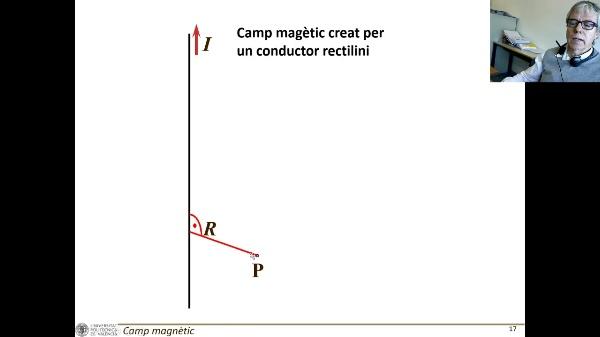T4E: Campo creado por corriente: conductor rectilineo C