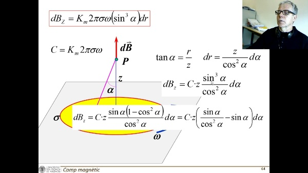 T4E: Campo en el eje de un disco cargado C