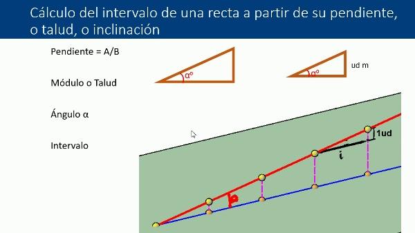 Sistema de planos acotados. Proceso de cálculos con pendientes, taludes e intervalos