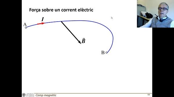 T4E: Força sobre espira plana V