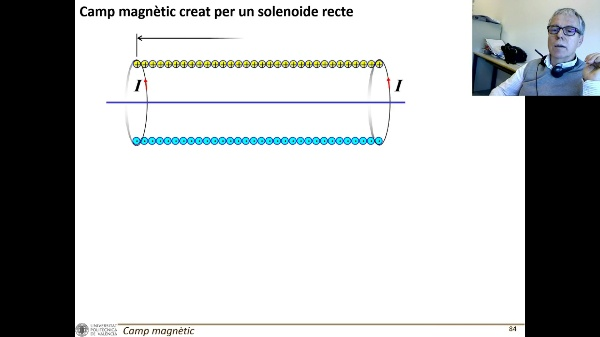 T4E: Camp creat per solenoide recte V