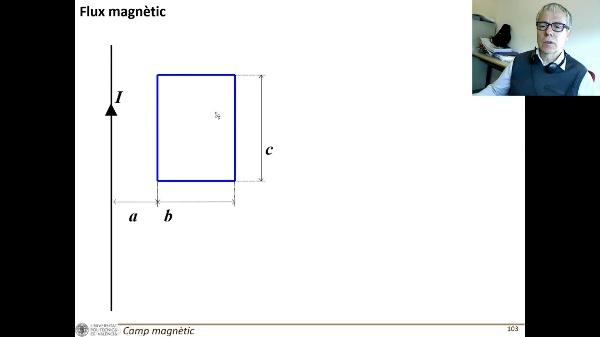 T4E: Flujo magnético en espira plana C