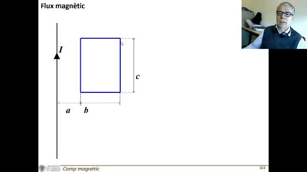 T4E: Flux magnètic en espira plana V