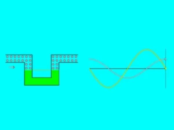 Bobina: Analogía mecánica de una bobina en corriente alterna.