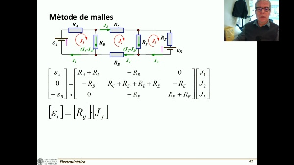 T3E: método de mallas y generador equivalente C