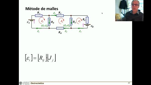 T3E: mètode de malles i generador equivalent V