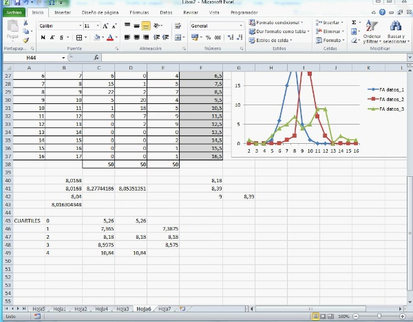 P-EST-05-E9 parámetro percentil