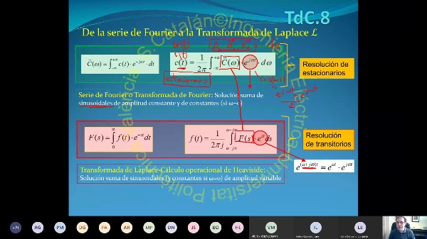 TdC-2.08.1-Transitorios-Transformada de Laplace-Calculo Operacional