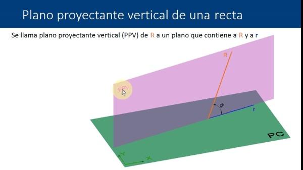 Graduación de una recta en el sistema de planos acotados por abatimiento. Ángulo de una recta