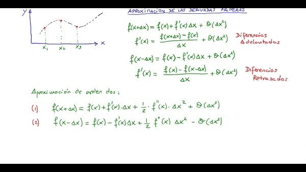 02.08a.- El método de Diferencias Finitas-1