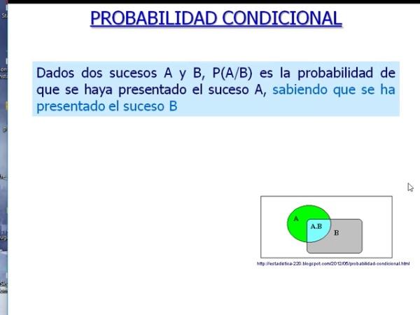 Probabilidad Condicional. Sucesos Independientes