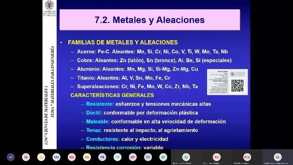 12567 Tema 07 Materiales para Ingeniería GIM_12567_CdeMat-1
