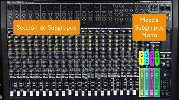 Mesa Mezclas de Sonido - Sección Máster, Monitor y Mezclas Intermedias