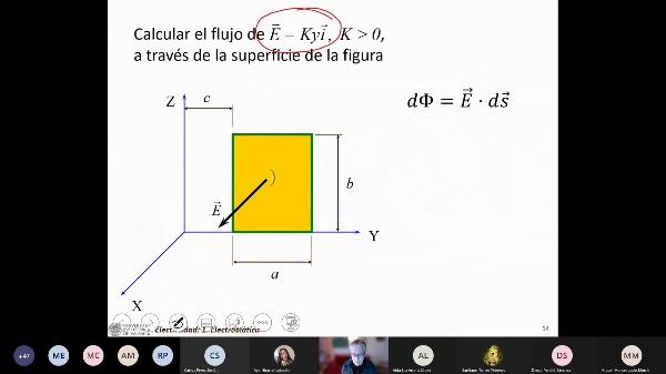 Tema 1: Electrostática (ejercicios con el teorema de Gauss)