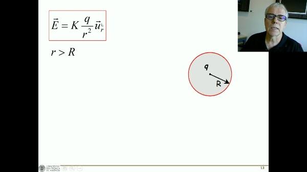 T2E Energía de una esfera conductora cargada C