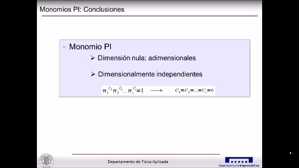 MONOMIOS PI