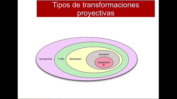 Translaciones2
