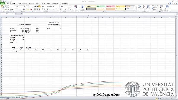 Simulación de un SBR con Excel - Método de Runge Kutta