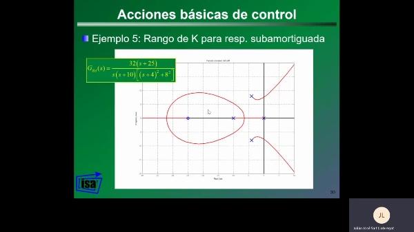 ejemplo_5_LdR