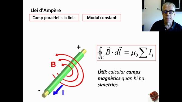 Magnetisme: llei d'Ampère