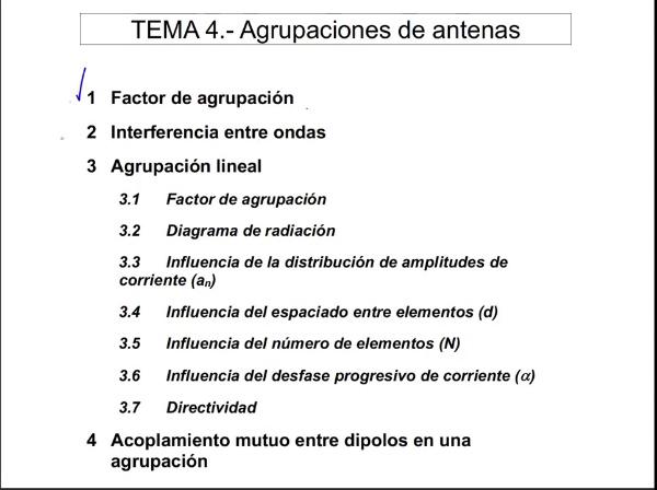 4.3.2.- Agrupación lineal: Diagrama de radiación