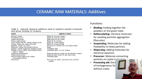 4_1_CeramicRawMaterialsProcessing