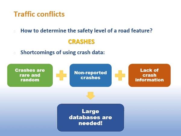 Conflictos de Tráfico