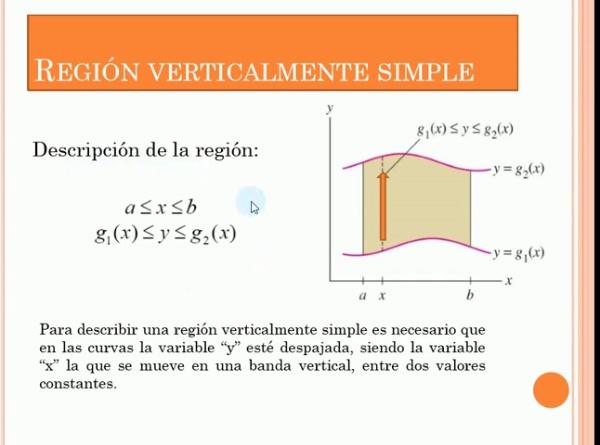 Regiones vertical y horizontalmente simples (Integración iterada)