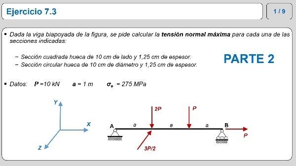 Ejemplo de flexión compuesta. Viga biapoyada con cargas en dos planos. Parte 2/2