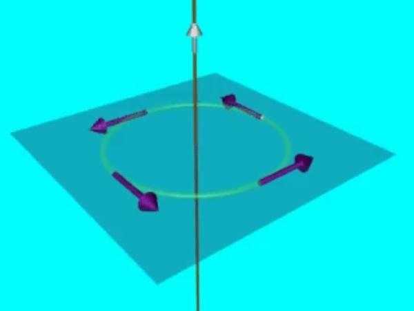 AmpereHD_4: Vector diferencial de longitud en los puntos de la circunferencia sobre los que se mostraba el campo magnético en la animación AmpereHD_3