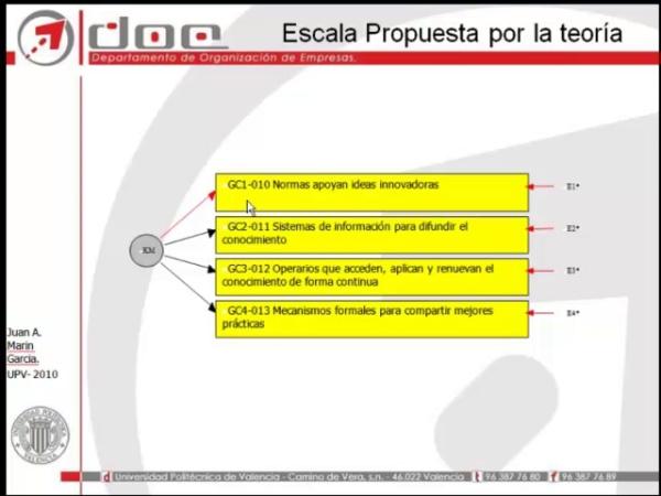 Pasos previos en SPSS para la validación de escalas