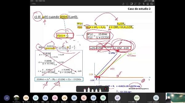 UD4.3 SAU Automatismos 20-21