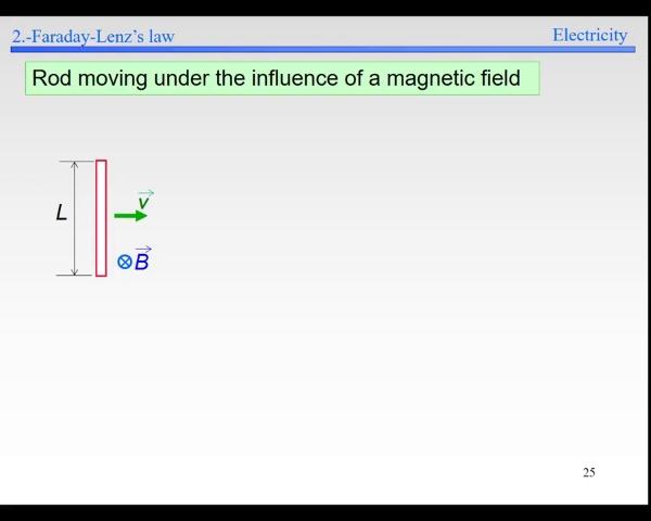 Elec-5.-Induction-S25-Metallic bar under B