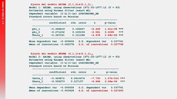 UT10T5 Validación del modelo ARIMA