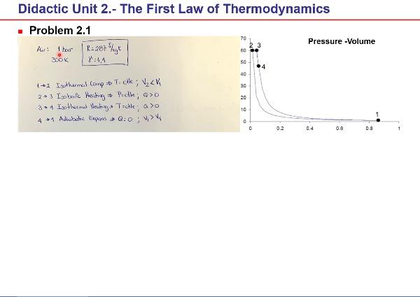 Unit 2. First Law of Thermodynamics. Problem 2.1