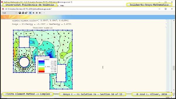 Solución Elementos Finitos Dominio-Plano en Ansys-Classic y Mathematica -T6- v2018 - 10 de 11