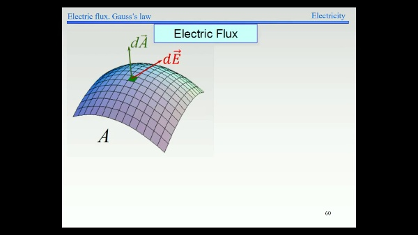 Elec-1-Flux-S60-Electric Flux