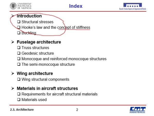 2.3. Architecture