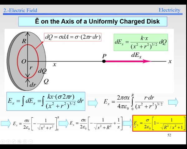 Elec-1-Electric Field-S51-S53-E disk