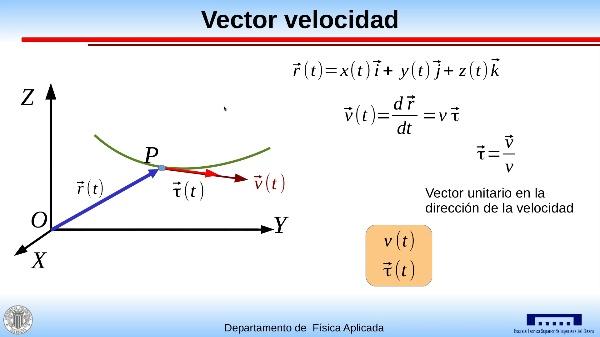 Componentes intrínsecas de la aceleración