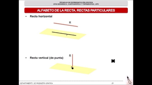SISTEMA DE PLANOS ACOTADOS TEMA 2 PARTE 3 DE 3