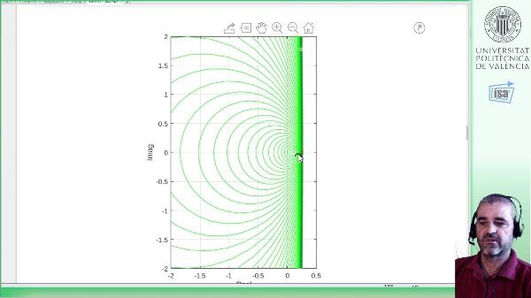Exceso pasividad: criterio del círculo (ejemplo serie+paralelo RC)