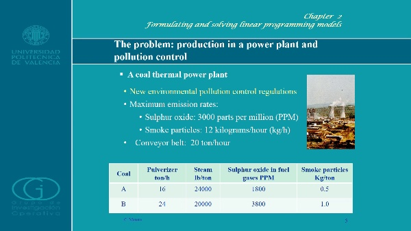 1. Problem, LP Model and Graphical Solution
