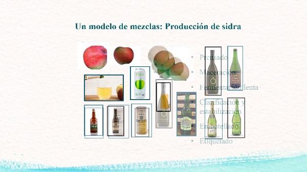 Programación lineal. Modelos de mezclas: Producción de sidra